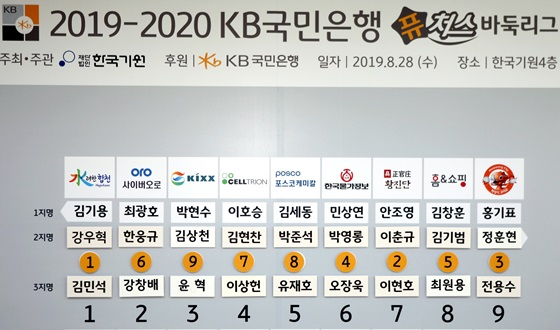 퓨처스바둑리그 9개팀 선수 선발 완료