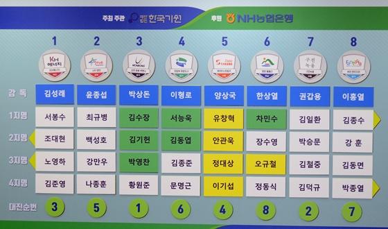 4년 만에 돌아온 유창혁, 신생팀 주장 맡았다