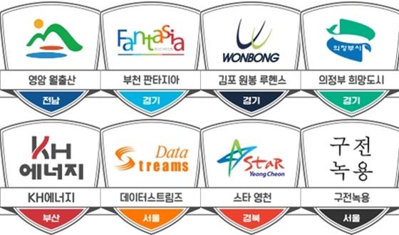 4전전승자 대결 '유창혁-김일환' 5R 오더