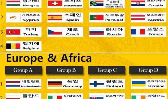 온라인 국무총리배 개막…유럽 14경기 돌입