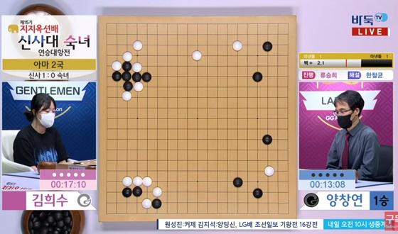 신사 양창연, 지지옥션배 2연승!